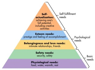 181216 Maslow's Hierarchy of Needs